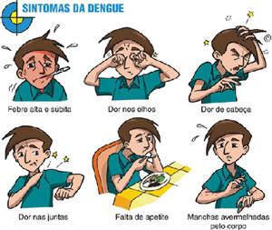 Sintomas-da-Dengue